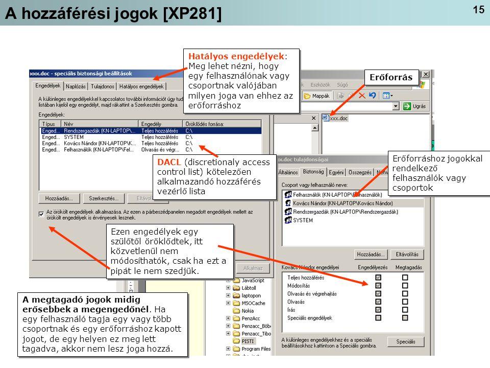 A hozzáférési jogok [XP281]